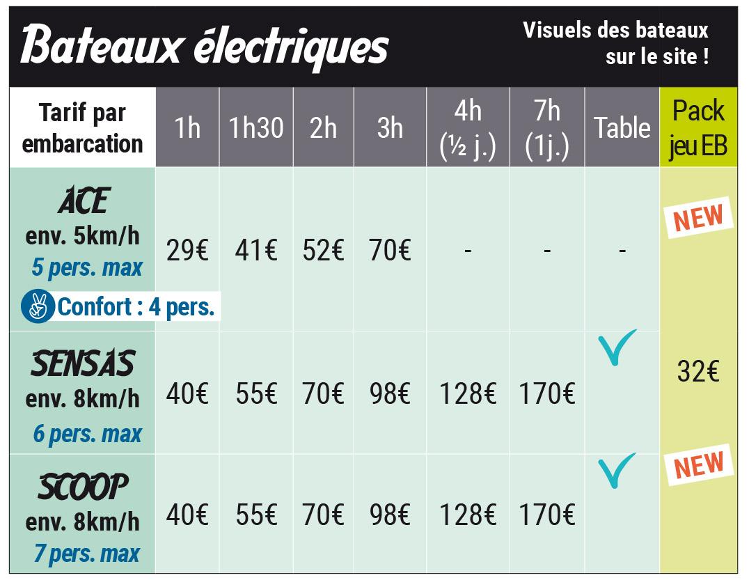 location-bateau-nantes-44-tarifs