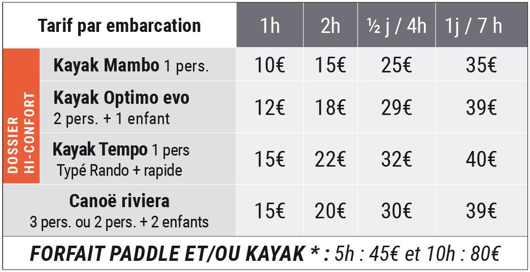 louer-canoe-kayak-nantes-tarif