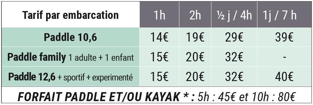 louer-paddle-nantes-tarif